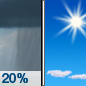 Tuesday: A 20 percent chance of showers before 11am.  Mostly sunny, with a high near 74.