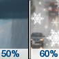 Monday: A chance of rain showers before noon, then rain and snow showers likely. Some thunder is also possible.  Mostly cloudy, with a high near 50. Chance of precipitation is 60%. New snow accumulation of less than a half inch possible.