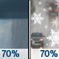 Tuesday: Rain showers likely before 4pm, then a chance of rain and snow showers.  Cloudy, with a high near 46. Breezy.  Chance of precipitation is 70%.