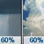 Wednesday: Showers likely and possibly a thunderstorm before 2pm, then showers and thunderstorms likely after 2pm.  Mostly cloudy, with a high near 27. Chance of precipitation is 60%.