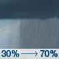 Tuesday: A chance of showers and thunderstorms, then showers likely and possibly a thunderstorm after 1pm.  Mostly cloudy, with a high near 25. Chance of precipitation is 70%.