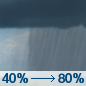Friday: A chance of showers and thunderstorms, then showers and possibly a thunderstorm after 2pm.  High near 72. Southwest wind around 15 mph, with gusts as high as 25 mph.  Chance of precipitation is 80%. New rainfall amounts between a tenth and quarter of an inch, except higher amounts possible in thunderstorms.