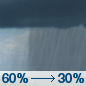 Wednesday: Showers and thunderstorms likely before noon, then a chance of showers.  Mostly cloudy, then gradually becoming sunny, with a high near 74. West southwest wind around 6 mph, with gusts as high as 17 mph.  Chance of precipitation is 60%. New precipitation amounts of less than a tenth of an inch, except higher amounts possible in thunderstorms.