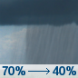 Wednesday: Showers likely and possibly a thunderstorm before 11am, then a chance of showers and thunderstorms between 11am and 2pm.  Mostly cloudy, with a high near 78. East wind 10 to 15 mph becoming southwest in the afternoon. Winds could gust as high as 25 mph.  Chance of precipitation is 70%.