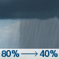 Saturday: Showers and possibly a thunderstorm before noon, then a chance of showers. Some of the storms could produce heavy rainfall.  High near 87. West wind around 8 mph.  Chance of precipitation is 80%. New precipitation amounts between three quarters and one inch possible.
