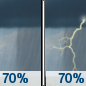 Today: Showers likely and possibly a thunderstorm before 2pm, then showers and thunderstorms likely after 2pm.  Cloudy, with a high near 72. East wind around 10 mph, with gusts as high as 20 mph.  Chance of precipitation is 70%. New rainfall amounts between a quarter and half of an inch possible.