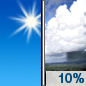 Today: A 10 percent chance of showers after 5pm.  Sunny, with a high near 67. Southwest wind 5 to 15 mph.