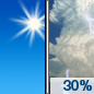 Tuesday: A chance of showers and thunderstorms after 2pm.  Increasing clouds, with a high near 76. North northwest wind 6 to 11 mph, with gusts as high as 20 mph.  Chance of precipitation is 30%.