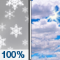 Today: Snow, mainly before 10am.  Temperature falling to around 17 by 5pm. West wind 10 to 15 mph, with gusts as high as 25 mph.  Chance of precipitation is 100%. Total daytime snow accumulation of around an inch possible.