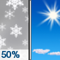 Tuesday: A 50 percent chance of snow showers before 11am.  Cloudy through mid morning, then gradual clearing, with a high near 31. North northwest wind 10 to 15 mph.  New snow accumulation of less than a half inch possible.