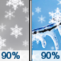 Wednesday: Snow before 1pm, then snow, freezing rain, and sleet.  High near 33. Chance of precipitation is 90%.