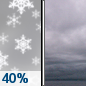 Tuesday: A 40 percent chance of snow before noon.  Cloudy, with a high near 31.