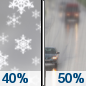 Friday: A chance of snow between 8am and noon, then a chance of rain after noon.  Mostly cloudy, with a high near 44. Chance of precipitation is 50%.