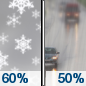 Friday: Snow likely before noon, then a chance of rain.  Cloudy, with a high near 38. Chance of precipitation is 60%.