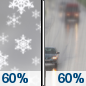 Monday: Snow likely before noon, then rain likely.  Mostly cloudy, with a high near 48. Chance of precipitation is 60%.
