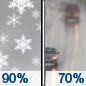 Wednesday: Snow before noon, then rain likely.  High near 39. North wind 5 to 7 mph becoming calm.  Chance of precipitation is 90%. New snow accumulation of less than one inch possible.