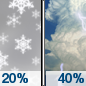 Wednesday: A slight chance of snow showers before noon, then a chance of rain showers. Some thunder is also possible.  Partly sunny, with a high near 43. Chance of precipitation is 40%.