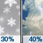 Friday: A chance of snow showers before noon, then a chance of rain showers. Some thunder is also possible.  Partly sunny, with a high near 41. Breezy, with a west southwest wind 11 to 20 mph, with gusts as high as 30 mph.  Chance of precipitation is 40%. New snow accumulation of less than a half inch possible.