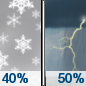 Sunday: A chance of snow showers before noon, then a chance of rain showers. Some thunder is also possible.  Partly sunny, with a high near 39. Chance of precipitation is 50%.