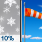 Monday: A 10 percent chance of snow showers before noon.  Mostly sunny, with a high near 42. Windy.