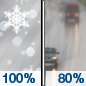 Today: Rain, snow, and sleet, becoming all rain after noon.  High near 41. East wind 14 to 16 mph becoming south in the afternoon.  Chance of precipitation is 100%. Total daytime snow and sleet accumulation of 1 to 3 inches possible.