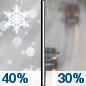 Saturday: A chance of rain, snow, and sleet before 11am, then a chance of rain between 11am and 5pm.  Cloudy, with a high near 43. Calm wind becoming north around 6 mph in the afternoon.  Chance of precipitation is 40%. New snow and sleet accumulation of less than a half inch possible.