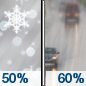 Washington's Birthday: A chance of freezing rain and sleet before 11am, then a chance of sleet between 11am and noon, then rain likely after noon.  Cloudy, with a high near 41. Northeast wind 5 to 8 mph.  Chance of precipitation is 60%. Little or no sleet accumulation expected.