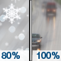 Saturday: Rain, snow, and sleet before 10am, then rain and snow between 10am and 11am, then rain after 11am.  High near 41. East wind 5 to 10 mph.  Chance of precipitation is 100%. New snow and sleet accumulation of less than one inch possible.