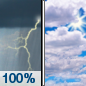 Today: Showers and thunderstorms before noon. Some storms could be severe, with heavy rain.  High near 65. West wind 10 to 15 mph, with gusts as high as 20 mph.  Chance of precipitation is 100%. New precipitation amounts between a tenth and quarter of an inch, except higher amounts possible in thunderstorms.