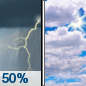 Tuesday: A chance of showers and thunderstorms before noon.  Mostly cloudy, with a high near 77. Northeast wind 7 to 11 mph.  Chance of precipitation is 50%. New precipitation amounts of less than a tenth of an inch, except higher amounts possible in thunderstorms.