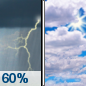 Friday: Showers and thunderstorms likely before 10am, then a slight chance of showers between 10am and noon. Some of the storms could be severe.  Mostly cloudy, with a high near 66. West wind 10 to 15 mph, with gusts as high as 20 mph.  Chance of precipitation is 60%. New precipitation amounts between a tenth and quarter of an inch, except higher amounts possible in thunderstorms.