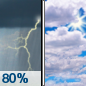 Thursday: Periods of showers and thunderstorms, mainly before 8am. Some of the storms could produce heavy rainfall.  High near 32. Heat index values as high as 38. Southwest wind 14 to 18 km/h.  Chance of precipitation is 80%. New precipitation amounts between 7.5 mm and 1 cm possible.