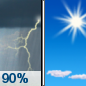 Saturday: Showers and thunderstorms, mainly before 11am. Some of the storms could produce heavy rain.  High near 85. Southwest wind 8 to 10 mph becoming northwest in the afternoon. Winds could gust as high as 21 mph.  Chance of precipitation is 90%. New precipitation amounts between a half and three quarters of an inch possible.