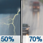 Sunday: A chance of rain and thunderstorms, then rain likely and possibly a thunderstorm after 1pm. Some of the storms could produce heavy rain.  Cloudy, with a high near 71. East wind around 6 mph.  Chance of precipitation is 70%. New rainfall amounts between a half and three quarters of an inch possible.
