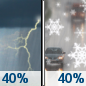 Monday: A chance of rain showers before noon, then a chance of rain and snow showers. Some thunder is also possible.  Mostly cloudy, with a high near 46. Chance of precipitation is 40%.