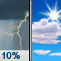 Monday: A slight chance of thunderstorms before 11am.  Cloudy, then gradually becoming mostly sunny, with a high near 73. West southwest wind 5 to 10 mph.  Chance of precipitation is 10%.