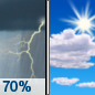 Saturday: Showers and thunderstorms likely before noon.  Partly sunny, with a high near 67. South wind 10 to 15 mph becoming west 15 to 20 mph in the afternoon. Winds could gust as high as 30 mph.  Chance of precipitation is 70%.