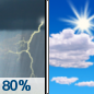 Thursday: Showers and thunderstorms, mainly before 7am.  High near 80. West wind 5 to 10 mph.  Chance of precipitation is 80%. New precipitation amounts of less than a tenth of an inch, except higher amounts possible in thunderstorms.