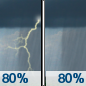 Sunday: Showers and possibly a thunderstorm.  High near 72. Chance of precipitation is 80%.