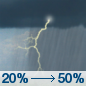 Thursday: A 50 percent chance of showers and thunderstorms, mainly after 1pm.  Mostly cloudy, with a high near 81. Southwest wind around 15 mph, with gusts as high as 25 mph.