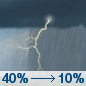 Today: A chance of showers and thunderstorms before noon, then a slight chance of showers and thunderstorms after 5pm.  Mostly cloudy, with a high near 84. South southeast wind 14 to 16 mph, with gusts as high as 24 mph.  Chance of precipitation is 40%.