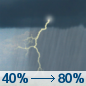 Monday: Showers and thunderstorms, mainly after 2pm. Some of the storms could be severe.  High near 74. South wind 6 to 14 mph, with gusts as high as 23 mph.  Chance of precipitation is 80%. New rainfall amounts between a quarter and half of an inch possible.