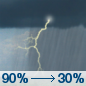 Today: Showers and thunderstorms, mainly before 3pm.  High near 69. North wind around 5 mph.  Chance of precipitation is 90%. New rainfall amounts between a quarter and half of an inch possible.