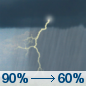 Wednesday: Showers and thunderstorms before 2pm, then a chance of showers.  High near 60. Breezy, with a southwest wind 14 to 19 mph increasing to 20 to 25 mph in the afternoon. Winds could gust as high as 38 mph.  Chance of precipitation is 90%. New rainfall amounts between a quarter and half of an inch possible.