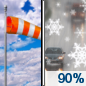Today: Rain after noon, mixing with snow after 5pm.  Patchy frost before 8am. High near 41. Windy, with a southwest wind 6 to 16 mph increasing to 20 to 30 mph in the afternoon.  Chance of precipitation is 90%. Little or no snow accumulation expected.