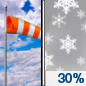 Today: A 30 percent chance of snow after 4pm.  Increasing clouds, with a high near 32. Breezy, with a southwest wind 17 to 20 mph.  Total daytime snow accumulation of less than one inch possible.