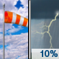 Today: A 10 percent chance of showers and thunderstorms after 5pm.  Mostly cloudy, with a high near 74. Breezy, with a south wind 15 to 20 mph, with gusts as high as 30 mph.