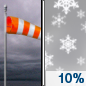 Wednesday: A 10 percent chance of snow after 4pm.  Cloudy, with a high near 38. Breezy.