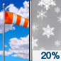 Sunday: A 20 percent chance of snow showers after noon.  Partly sunny, with a high near 45. Windy.
