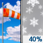 Sunday: A 40 percent chance of snow after noon.  Mostly sunny, with a high near 27. Blustery.